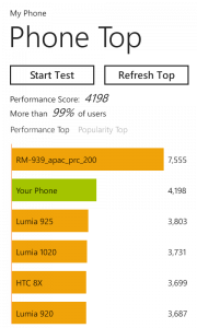 My Phone Results of the Lumia 635