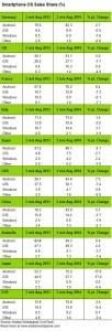 Kantar Worldpanel August 2014 Report