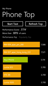 My Phone Results on Lumia Denim