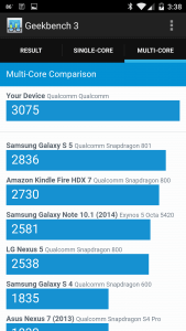 OnePlus One Multi-Core Test Results