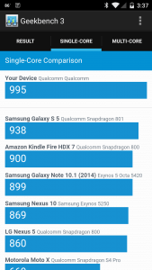 OnePlus One Single Core Test Results