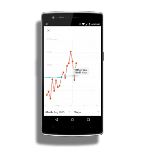 Activity Chart in Google Fit
