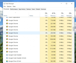 Google Chrome in Windows Task Manager