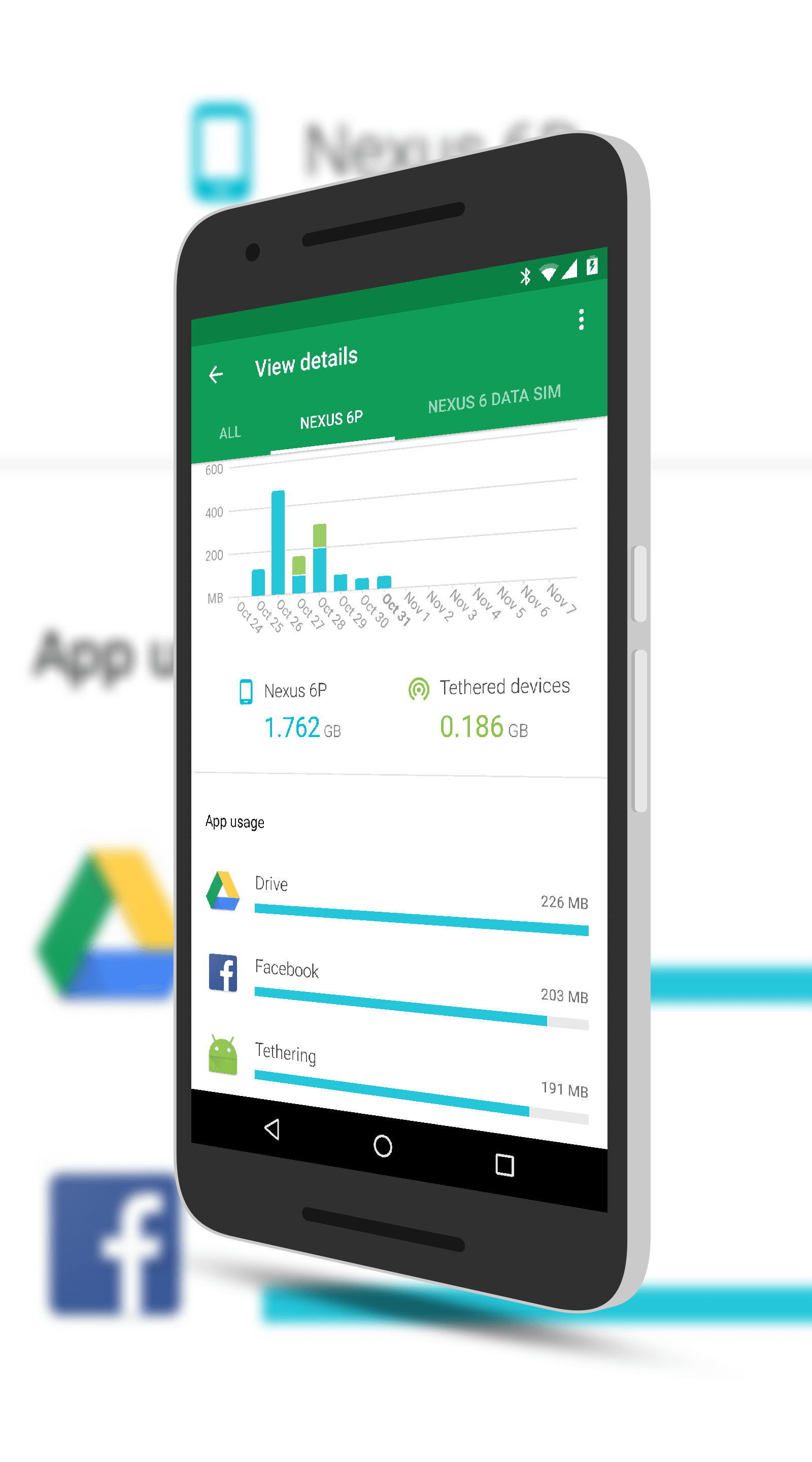 Project Fi Per App Data Usage