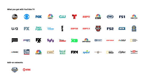 YouTube TV Lineup
