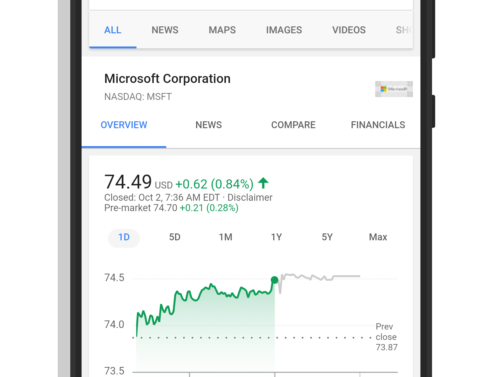 Google Finance Card in Google Search