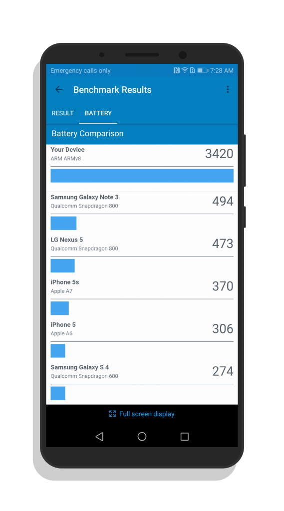 Battery Benchmark Test Results
