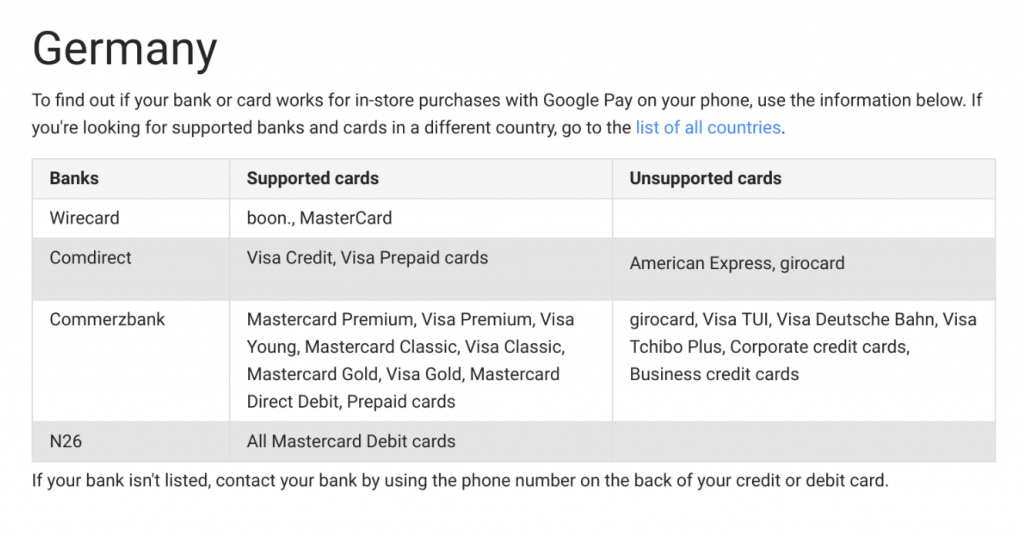 Google Pay Supporting Banks in Germany